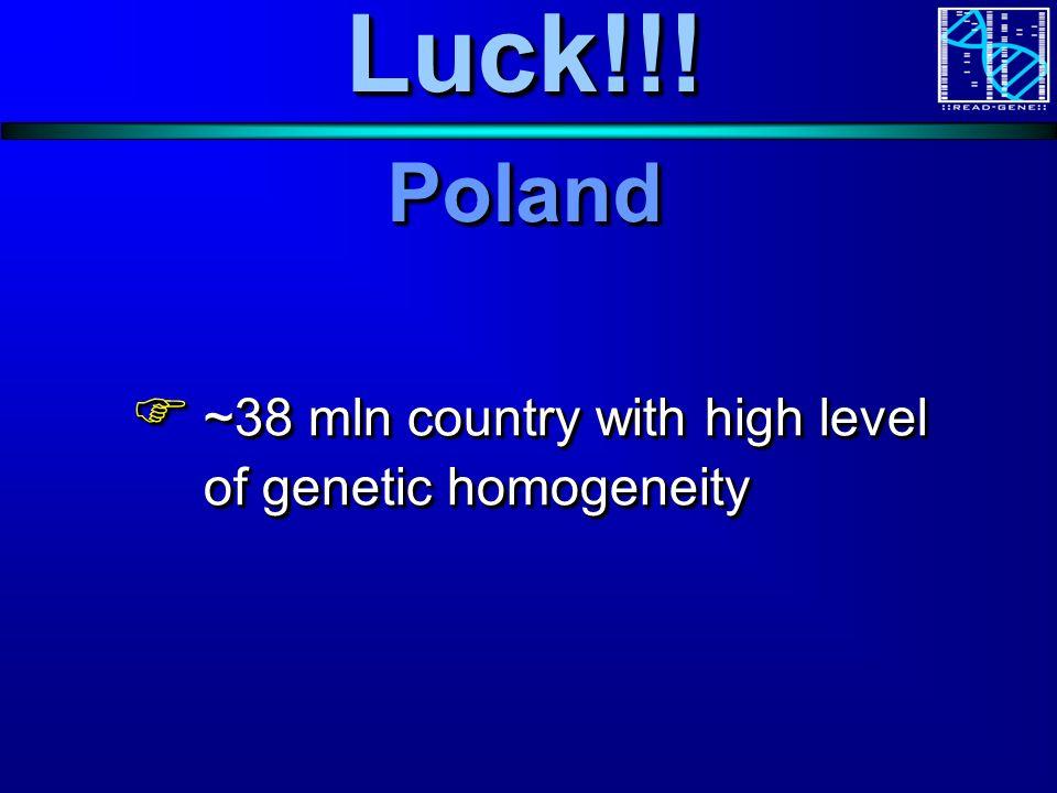 Cumulative risk of cancer (all types) among selenium women randomised to selenium or placebo Lubiński J.