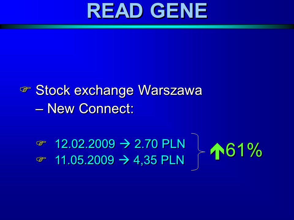 READ GENE Stock exchange Warszawa – New Connect: Stock exchange Warszawa – New Connect: 12.02.2009 2.70 PLN 12.02.2009 2.70 PLN 11.05.2009 4,35 PLN 11.05.2009 4,35 PLN Stock exchange Warszawa – New Connect: Stock exchange Warszawa – New Connect: 12.02.2009 2.70 PLN 12.02.2009 2.70 PLN 11.05.2009 4,35 PLN 11.05.2009 4,35 PLN 61% 61%