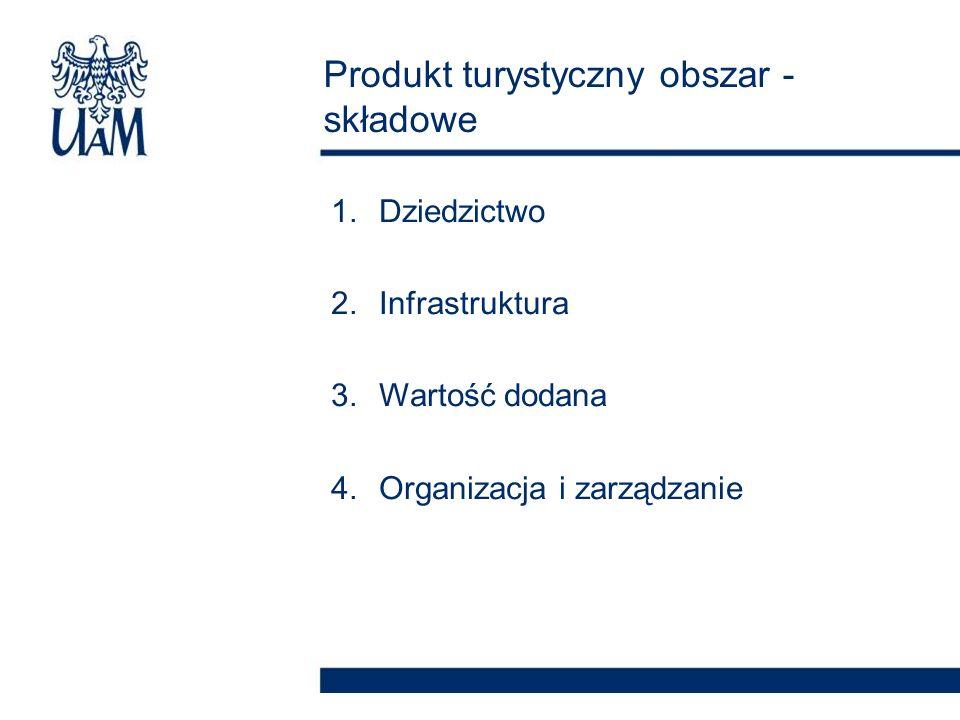 1.Dziedzictwo 2.Infrastruktura 3.Wartość dodana 4.Organizacja i zarządzanie Produkt turystyczny obszar - składowe