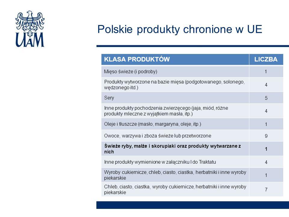 Polskie produkty chronione w UE KLASA PRODUKTÓWLICZBA Mięso świeże (i podroby)1 Produkty wytworzone na bazie mięsa (podgotowanego, solonego, wędzonego