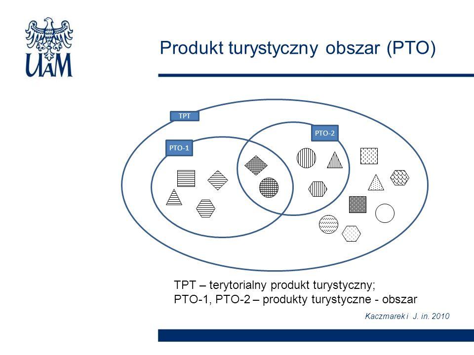 Produkt turystyczny obszar (PTO) TPT PTO-1PTO-2 TPT – terytorialny produkt turystyczny; PTO-1, PTO-2 – produkty turystyczne - obszar Kaczmarek i J. in