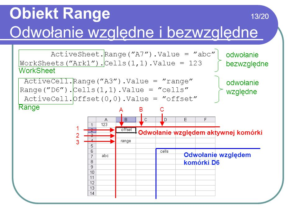 Obiekt Range Odwołanie względne i bezwzględne ActiveSheet.Range(A7).Value = abc WorkSheets(Ark1).Cells(1,1).Value = 123 ActiveCell.Range(A3).Value = r
