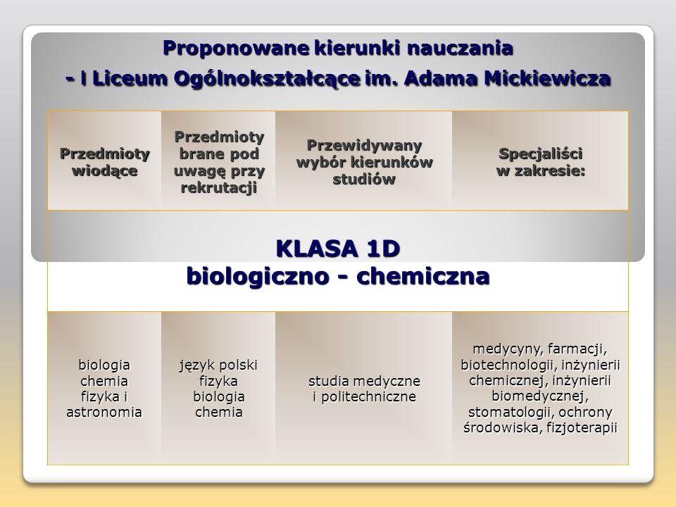 Przedmioty wiodące Przedmioty brane pod uwagę przy rekrutacji Przewidywany wybór kierunków studiów Specjaliści w zakresie: KLASA 1C humanistyczna z el