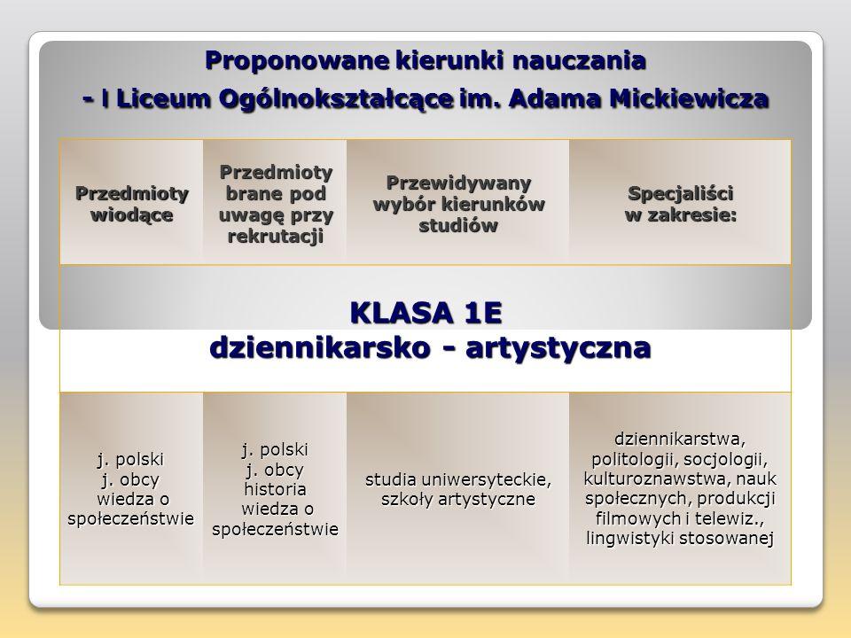 Przedmioty wiodące Przedmioty brane pod uwagę przy rekrutacji Przewidywany wybór kierunków studiów Specjaliści w zakresie: KLASA 1D biologiczno - chem