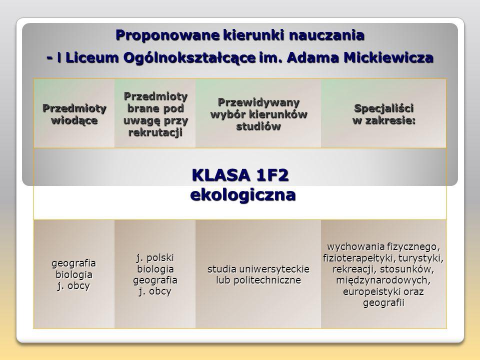 Proponowane kierunki nauczania - I Liceum Ogólnokształcące im. Adama Mickiewicza Przedmioty wiodące Przedmioty brane pod uwagę przy rekrutacji Przewid