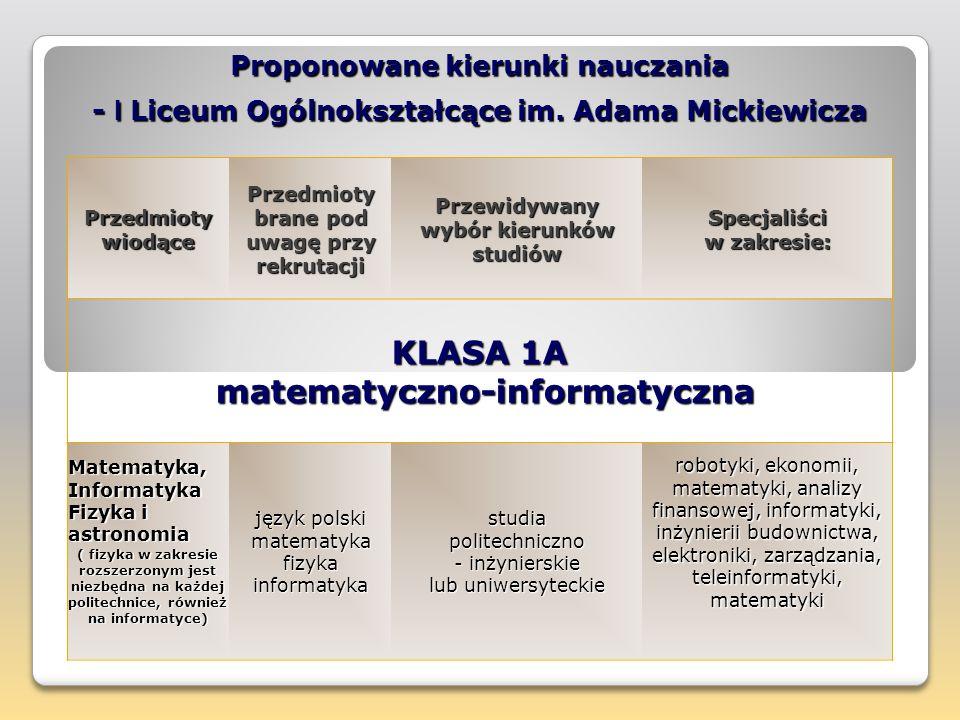 Lp. Przedmioty brane pod uwagę przy rekrutacji Zawód Oznaczenie Oddziału Technikum nr 1 1. język polski matematyka geografia język obcy Technik ekonom