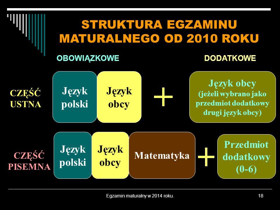 Egzamin maturalny w 2014 roku.18 CZĘŚĆ USTNA CZĘŚĆ PISEMNA Język polski Język obcy Matematyka Język obcy (jeżeli wybrano jako przedmiot dodatkowy drug