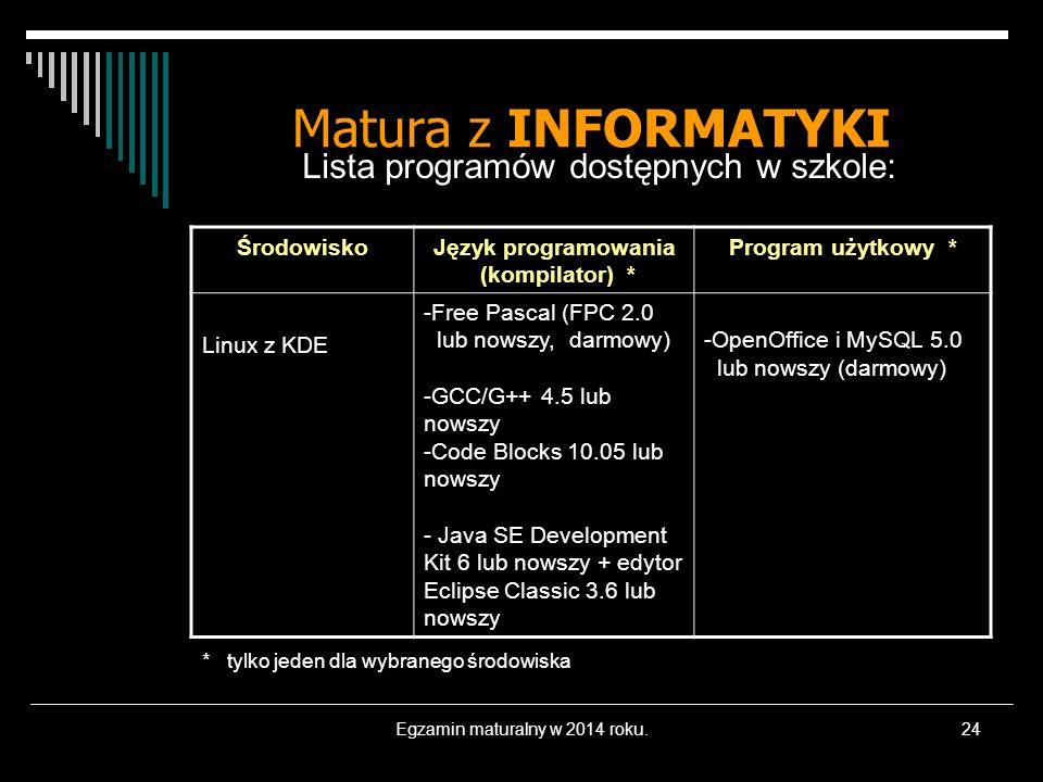 Egzamin maturalny w 2014 roku.24 Matura z INFORMATYKI Lista programów dostępnych w szkole: ŚrodowiskoJęzyk programowania (kompilator) * Program użytko