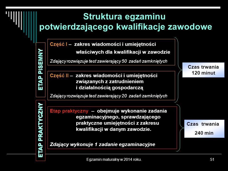 Egzamin maturalny w 2014 roku.51 Struktura egzaminu potwierdzającego kwalifikacje zawodowe Część II – zakres wiadomości i umiejętności związanych z za
