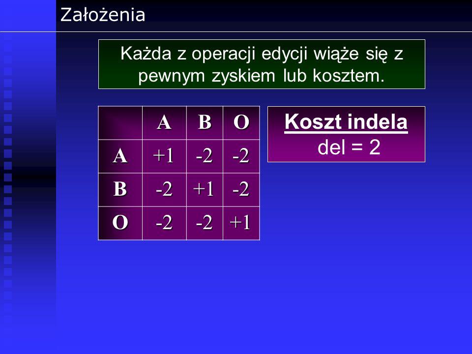 Założenia Każda z operacji edycji wiąże się z pewnym zyskiem lub kosztem.ABOA+1-2-2 B-2+1-2 O-2-2+1 Koszt indela del = 2