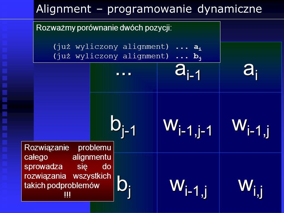 Alignment – programowanie dynamiczne... a i-1 aiaiaiai b j-1 w i-1,j-1 w i-1,j bjbjbjbj w i,j Rozważmy porównanie dwóch pozycji: (już wyliczony alignm
