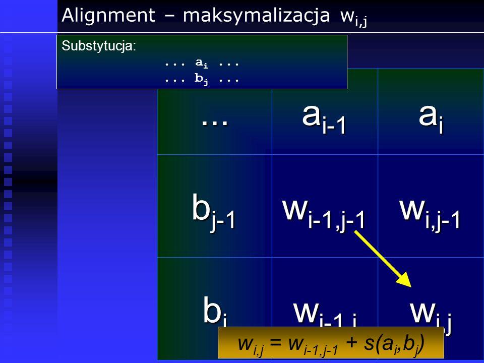 Alignment – maksymalizacja w i,j... a i-1 aiaiaiai b j-1 w i-1,j-1 w i,j-1 bjbjbjbj w i-1,j w i,j Substytucja:... a i...... b j... w i,j = w i-1,j-1 +