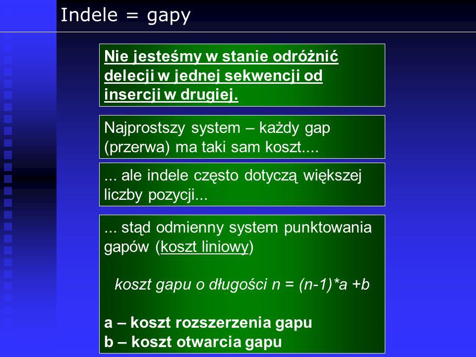 Indele = gapy Nie jesteśmy w stanie odróżnić delecji w jednej sekwencji od insercji w drugiej. Najprostszy system – każdy gap (przerwa) ma taki sam ko
