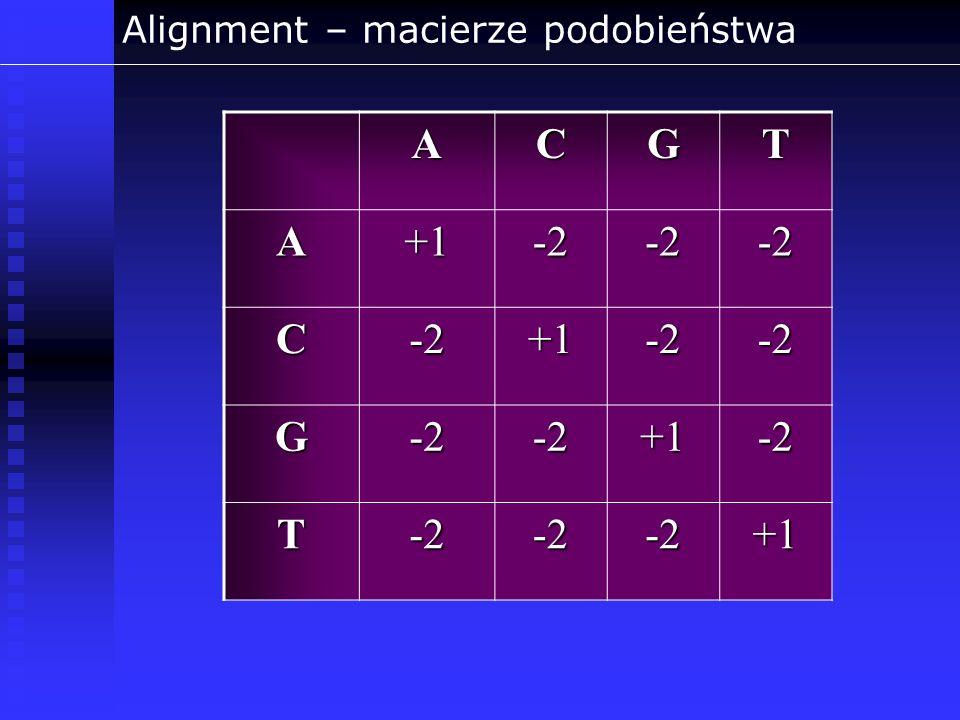 Alignment – macierze podobieństwaACGT A+1-2-2-2 C-2+1-2-2 G-2-2+1-2 T-2-2-2+1