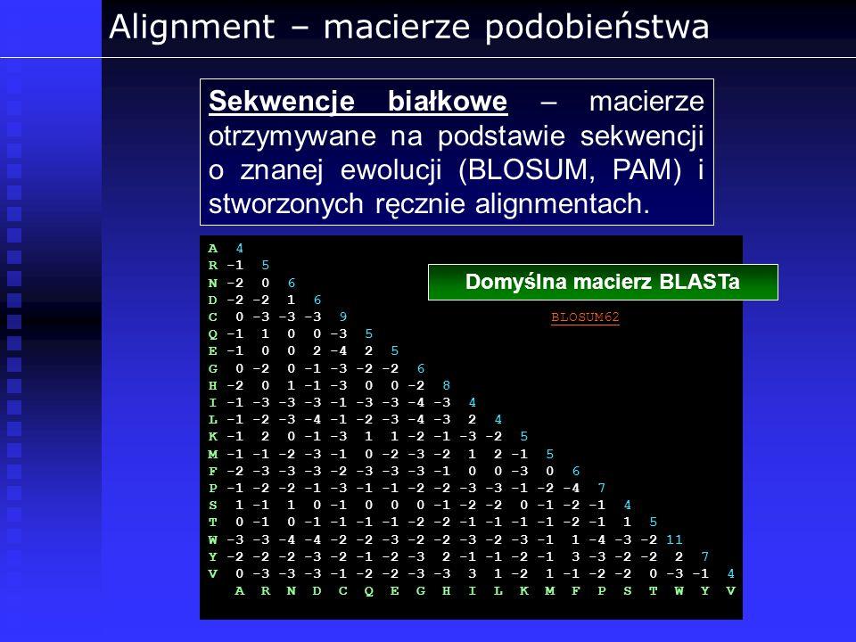 Sekwencje białkowe – macierze otrzymywane na podstawie sekwencji o znanej ewolucji (BLOSUM, PAM) i stworzonych ręcznie alignmentach. A 4 R -1 5 N -2 0