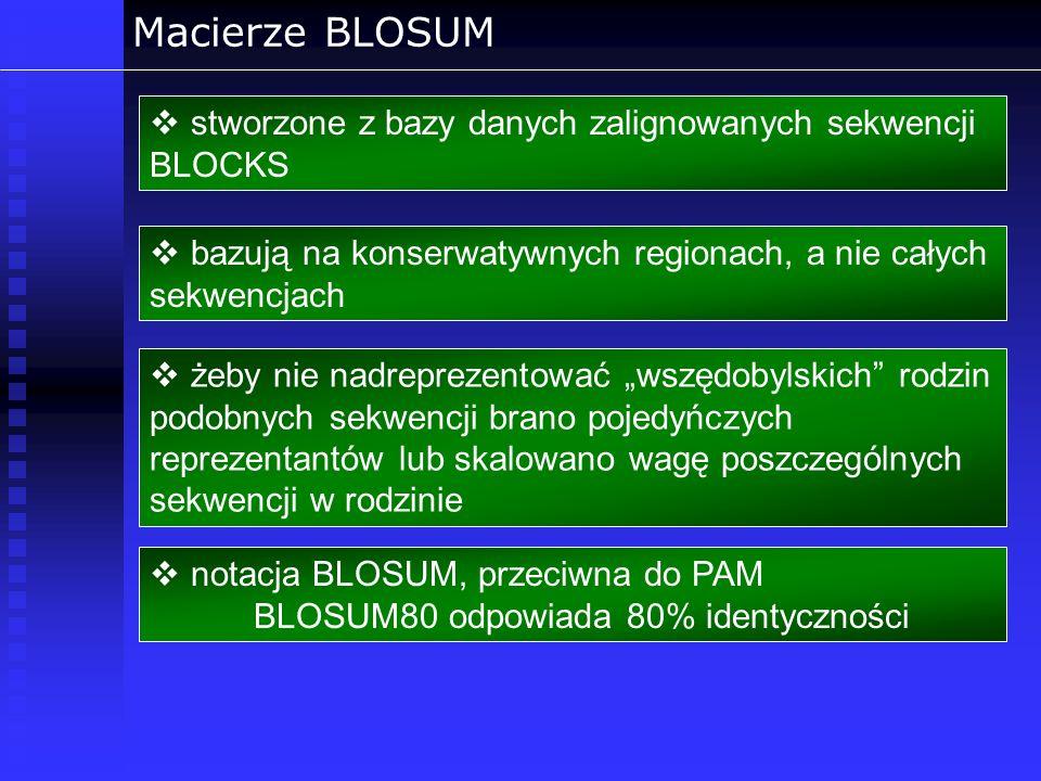 Macierze BLOSUM stworzone z bazy danych zalignowanych sekwencji BLOCKS bazują na konserwatywnych regionach, a nie całych sekwencjach żeby nie nadrepre