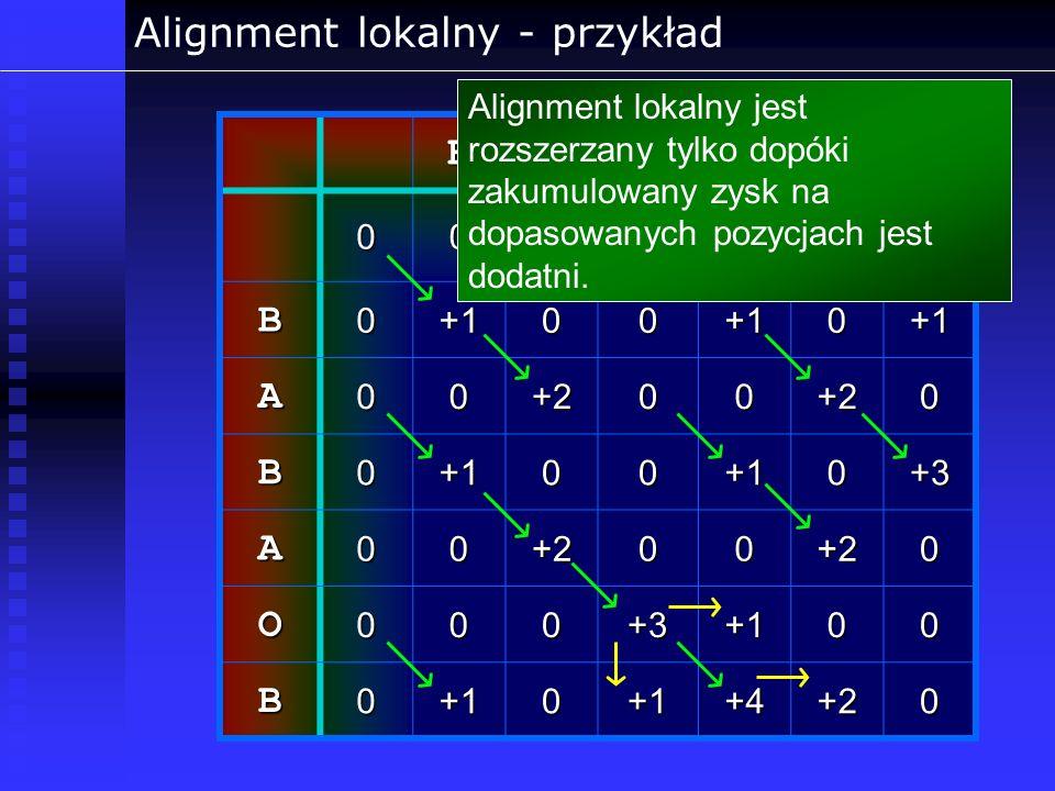 Alignment lokalny - przykładBAOBAB 0000000 B0+100+10+1 A00+200+20 B0+100+10+3 A00+200+20 O000+3+100 B0+10+1+4+20 Alignment lokalny jest rozszerzany ty