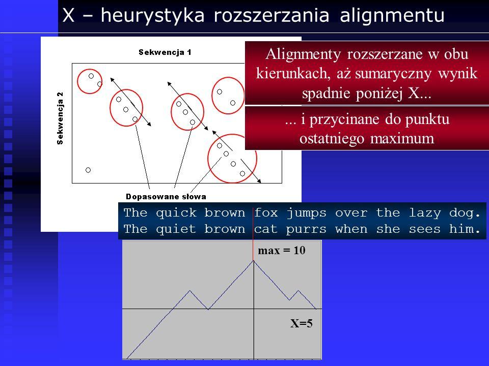 X – heurystyka rozszerzania alignmentu Alignmenty rozszerzane w obu kierunkach, aż sumaryczny wynik spadnie poniżej X...... i przycinane do punktu ost