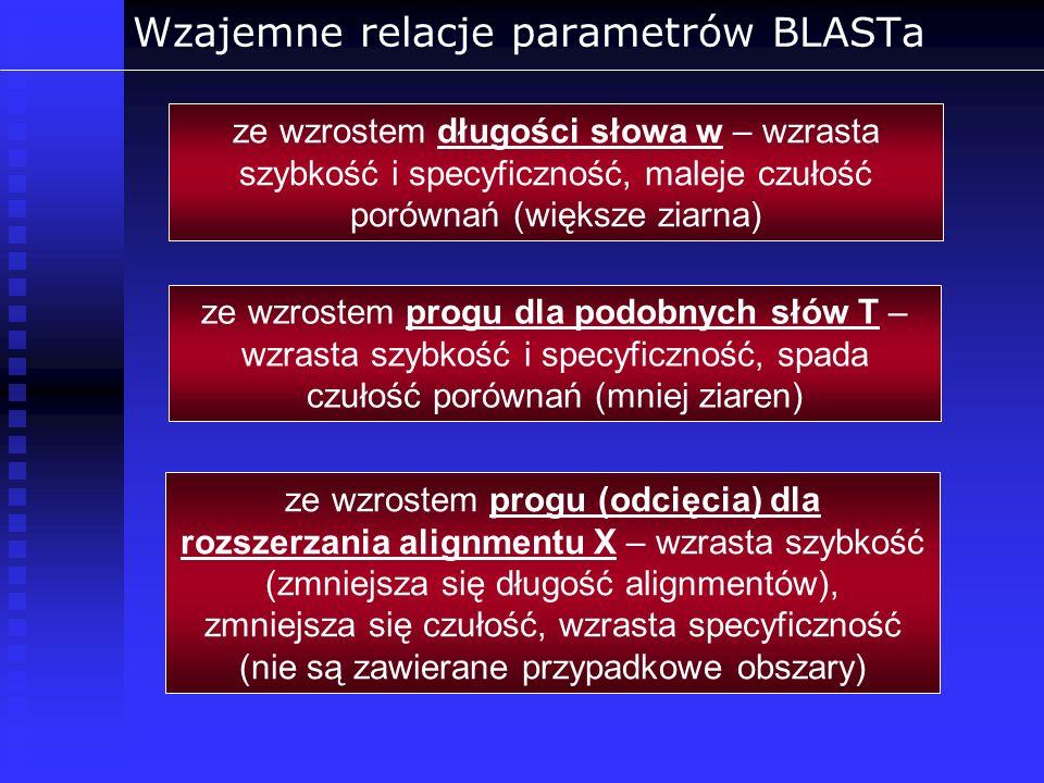 Wzajemne relacje parametrów BLASTa ze wzrostem długości słowa w – wzrasta szybkość i specyficzność, maleje czułość porównań (większe ziarna) ze wzrost