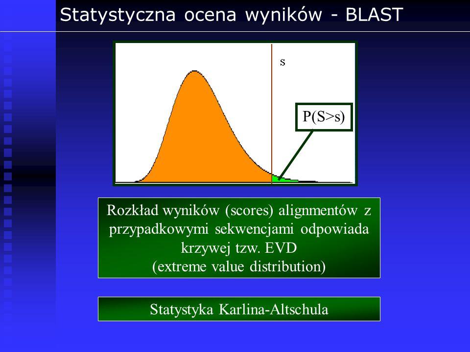 Statystyczna ocena wyników - BLAST Statystyka Karlina-Altschula Rozkład wyników (scores) alignmentów z przypadkowymi sekwencjami odpowiada krzywej tzw