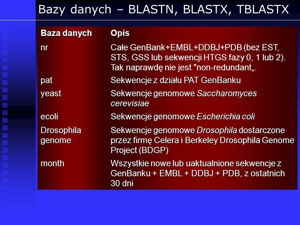 Bazy danych – BLASTN, BLASTX, TBLASTX Baza danych Opis nrCałe GenBank+EMBL+DDBJ+PDB (bez EST, STS, GSS lub sekwencji HTGS fazy 0, 1 lub 2). Tak napraw
