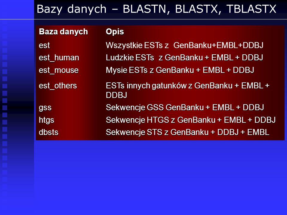 Bazy danych – BLASTN, BLASTX, TBLASTX Baza danych Opis estWszystkie ESTs z GenBanku+EMBL+DDBJ est_human Ludzkie ESTs z GenBanku + EMBL + DDBJ est_mous