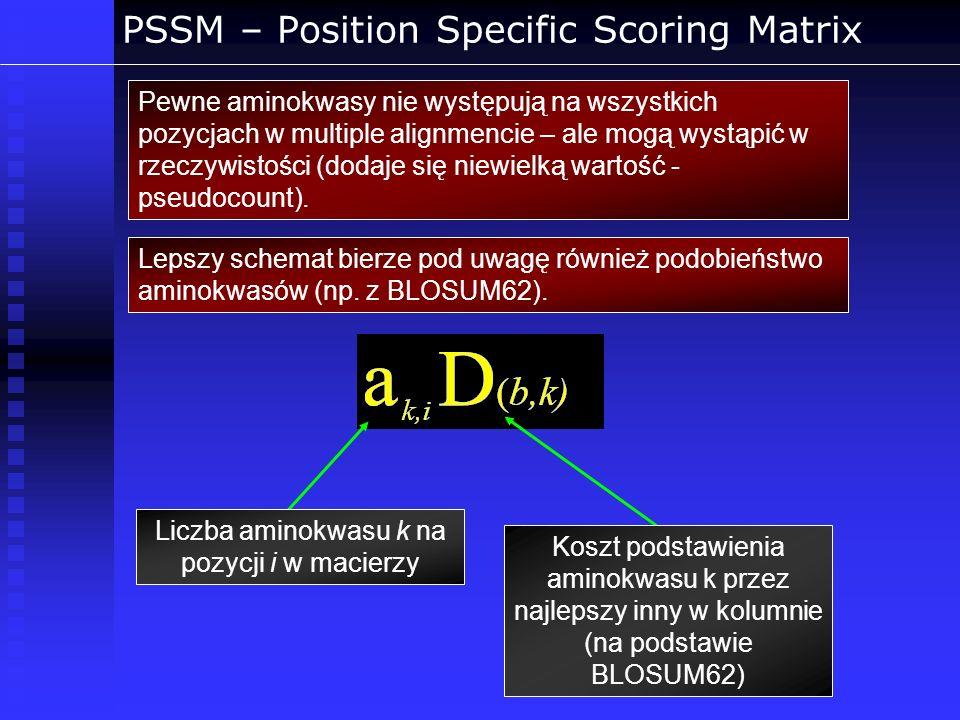 PSSM – Position Specific Scoring Matrix Pewne aminokwasy nie występują na wszystkich pozycjach w multiple alignmencie – ale mogą wystąpić w rzeczywist