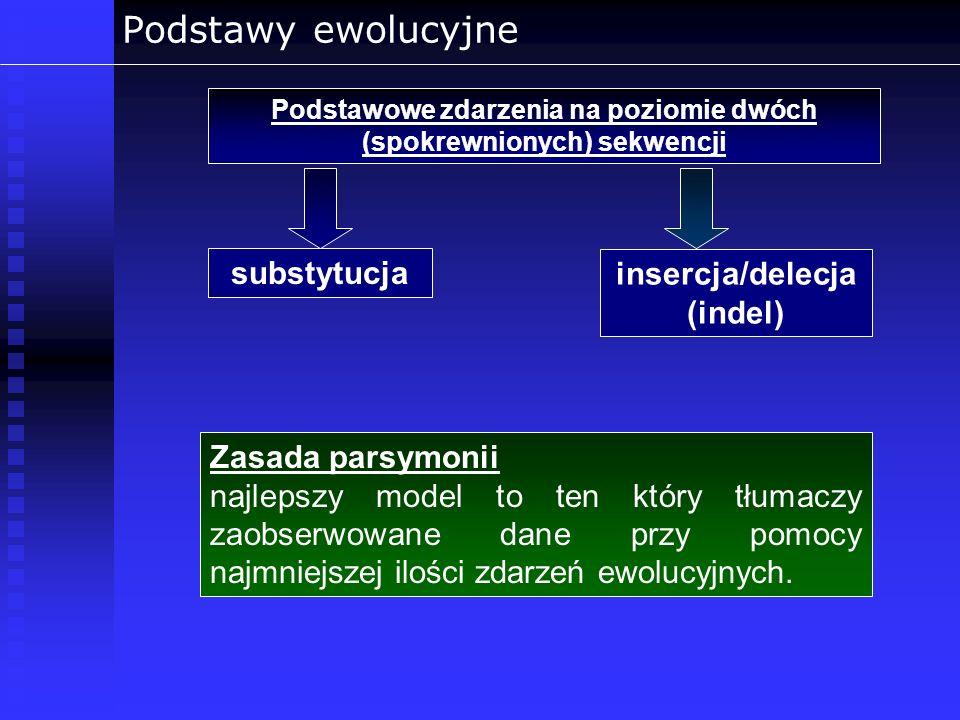 Podstawy ewolucyjne Podstawowe zdarzenia na poziomie dwóch (spokrewnionych) sekwencji Zasada parsymonii najlepszy model to ten który tłumaczy zaobserw