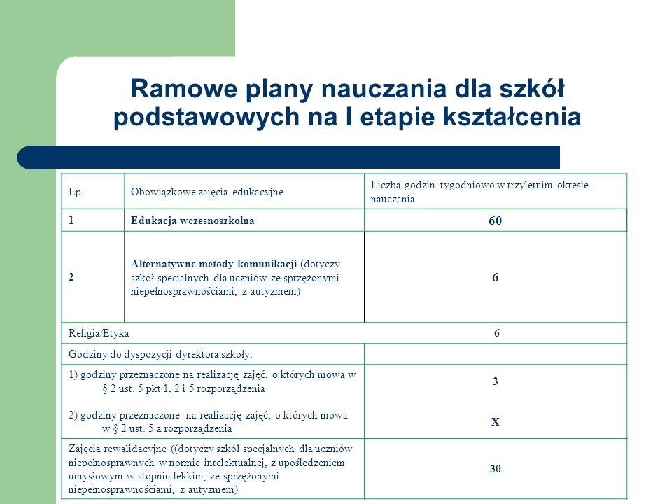 Ramowe plany nauczania dla szkół podstawowych na I etapie kształcenia Lp.Obowiązkowe zajęcia edukacyjne Liczba godzin tygodniowo w trzyletnim okresie
