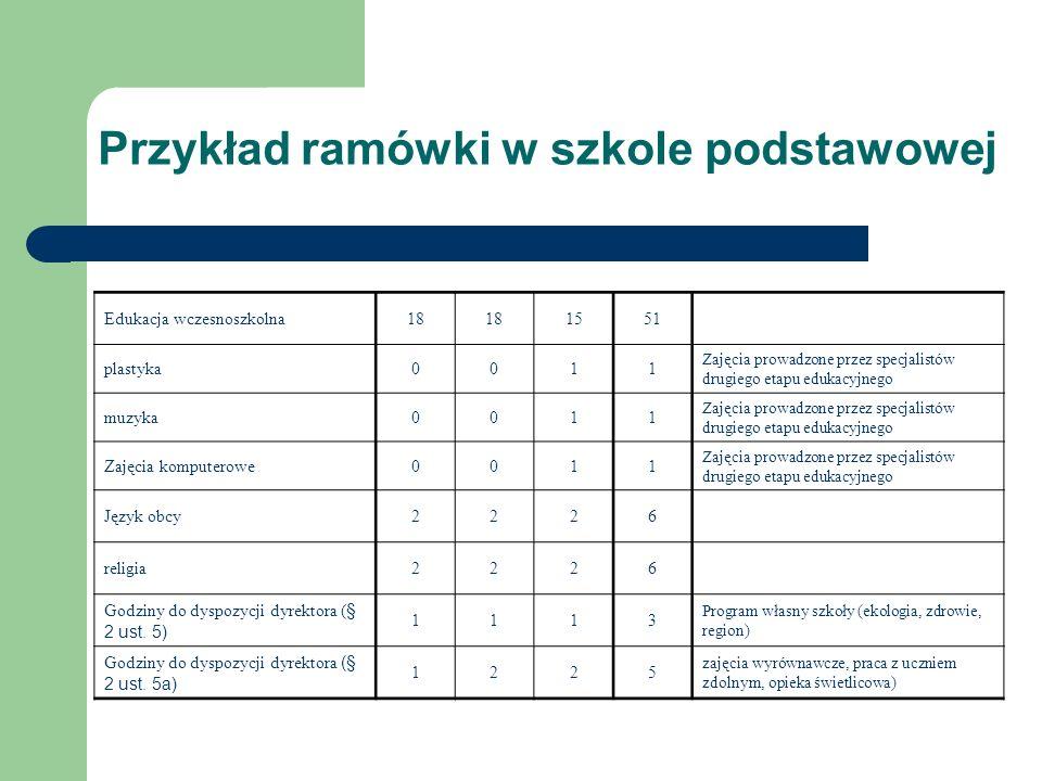 Przykład ramówki w szkole podstawowej Edukacja wczesnoszkolna18 1551 plastyka0011 Zajęcia prowadzone przez specjalistów drugiego etapu edukacyjnego mu