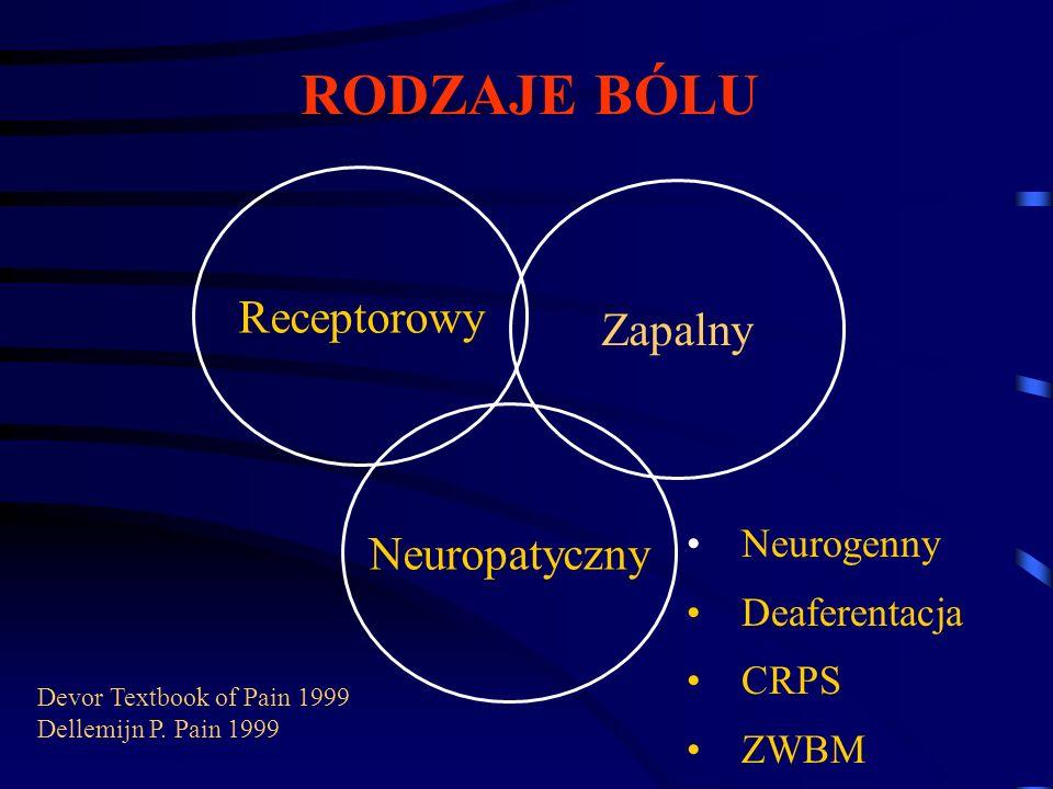 RODZAJE BÓLU Receptorowy Zapalny Neuropatyczny Neurogenny Deaferentacja CRPS ZWBM Devor Textbook of Pain 1999 Dellemijn P. Pain 1999
