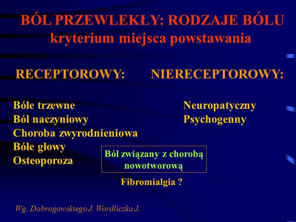 BÓL PRZEWLEKŁY: RODZAJE BÓLU kryterium miejsca powstawania Bóle trzewne Ból naczyniowy Choroba zwyrodnieniowa Bóle głowy Osteoporoza Neuropatyczny Psy