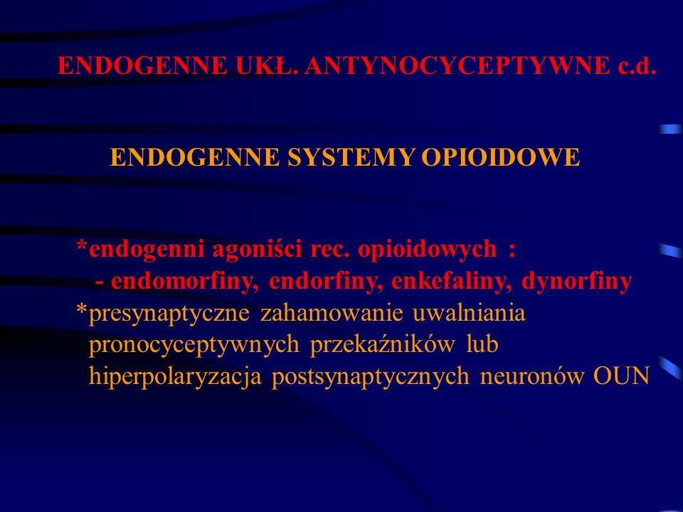 ENDOGENNE UKŁ. ANTYNOCYCEPTYWNE c.d. ENDOGENNE SYSTEMY OPIOIDOWE *endogenni agoniści rec. opioidowych : - endomorfiny, endorfiny, enkefaliny, dynorfin