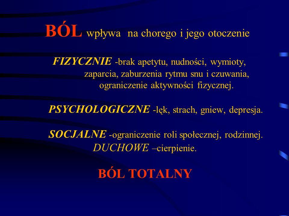 BÓL wpływa na chorego i jego otoczenie FIZYCZNIE -brak apetytu, nudności, wymioty, zaparcia, zaburzenia rytmu snu i czuwania, ograniczenie aktywności
