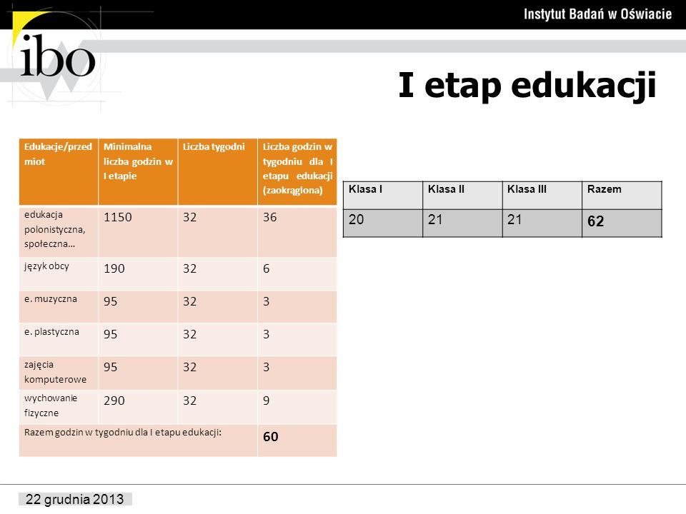 22 grudnia 2013 I etap edukacji Edukacje/przed miot Minimalna liczba godzin w I etapie Liczba tygodniLiczba godzin w tygodniu dla I etapu edukacji (za
