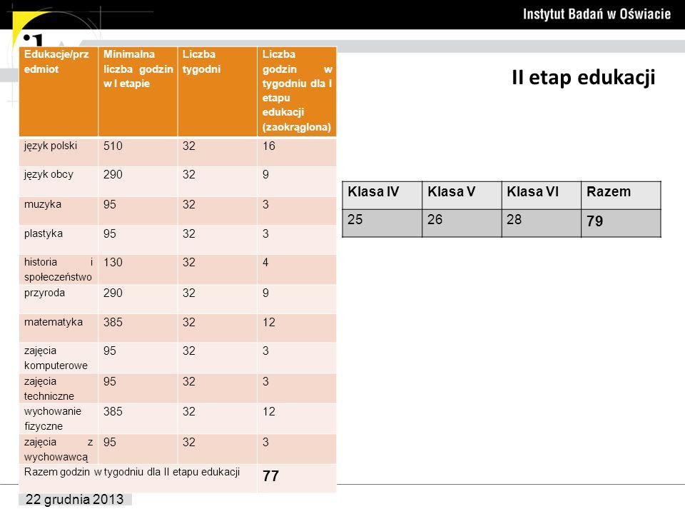 22 grudnia 2013 II etap edukacji Edukacje/prz edmiot Minimalna liczba godzin w I etapie Liczba tygodni Liczba godzin w tygodniu dla I etapu edukacji (
