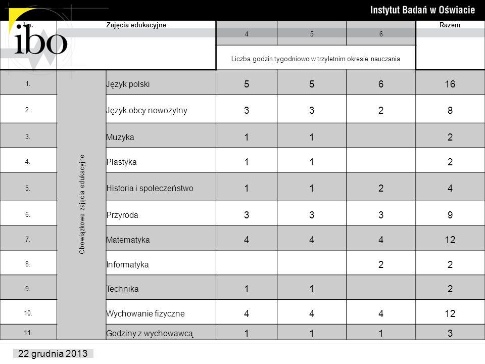 22 grudnia 2013 Lp.Zajęcia edukacyjne Klasy Razem 456 Liczba godzin tygodniowo w trzyletnim okresie nauczania 1. Obowiązkowe zajęcia edukacyjne Język