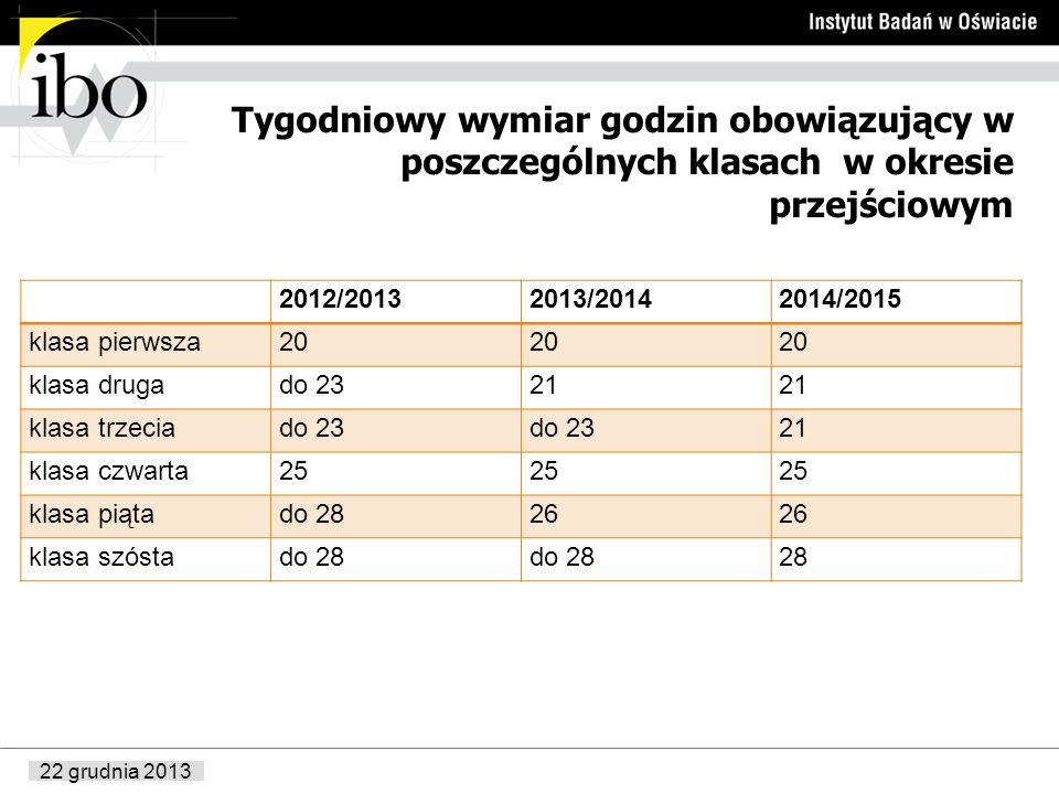 22 grudnia 2013 Tygodniowy wymiar godzin obowiązujący w poszczególnych klasach w okresie przejściowym 2012/20132013/20142014/2015 klasa pierwsza20 kla