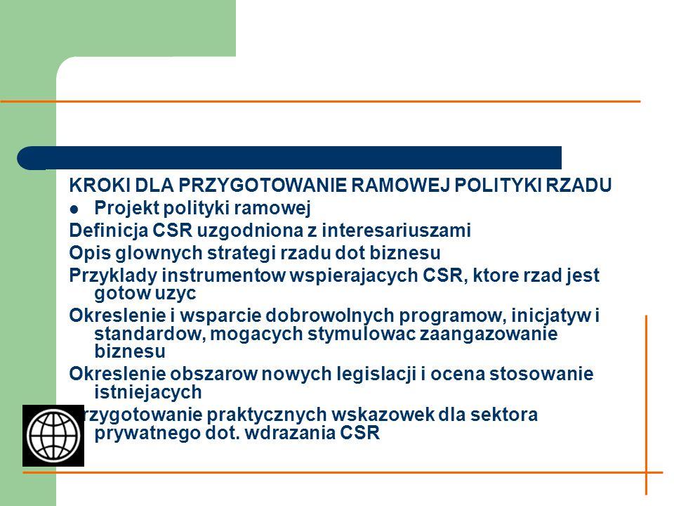 KROKI DLA PRZYGOTOWANIE RAMOWEJ POLITYKI RZADU Projekt polityki ramowej Definicja CSR uzgodniona z interesariuszami Opis glownych strategi rzadu dot b