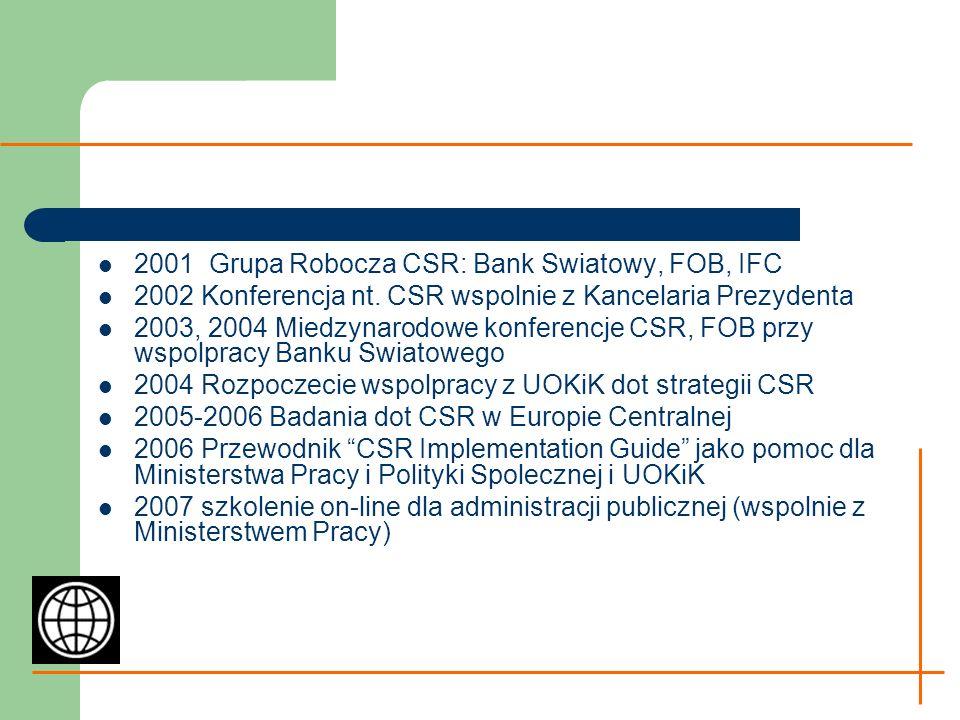 2001 Grupa Robocza CSR: Bank Swiatowy, FOB, IFC 2002 Konferencja nt. CSR wspolnie z Kancelaria Prezydenta 2003, 2004 Miedzynarodowe konferencje CSR, F