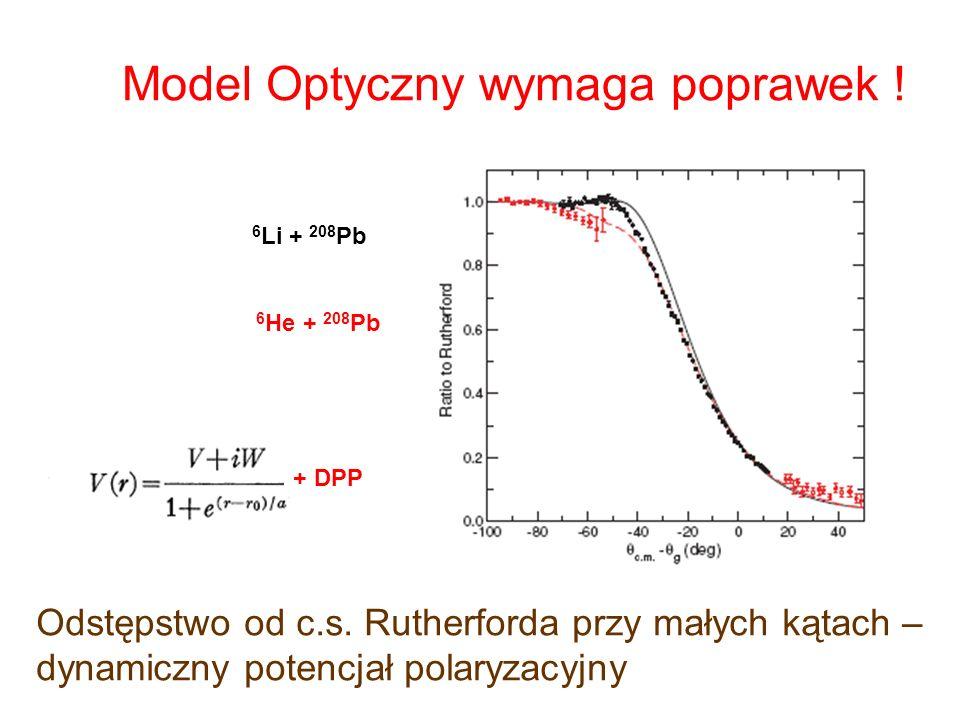 Model Optyczny wymaga poprawek ! Odstępstwo od c.s. Rutherforda przy małych kątach – dynamiczny potencjał polaryzacyjny 6 Li + 208 Pb 6 He + 208 Pb Y.