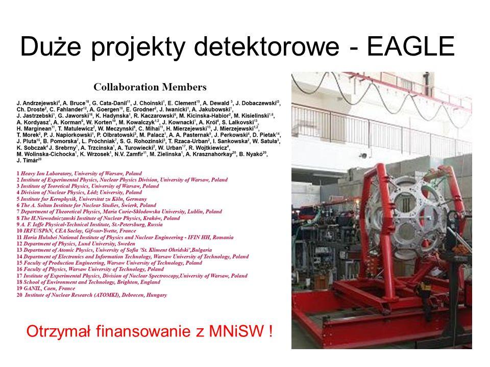 Duże projekty detektorowe - EAGLE Otrzymał finansowanie z MNiSW !