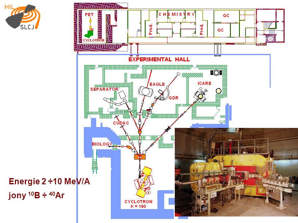 Energie 2 ÷10 MeV/A jony 10 B ÷ 40 Ar