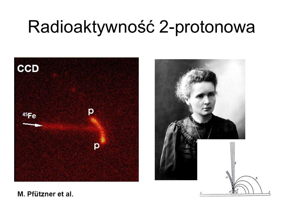 Radioaktywność 2-protonowa M. Pfützner et al.