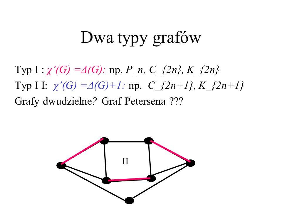 Ilustracja dowodu Faktu v N_j N_i=pusty P |N_i|=2, |N_j|=1: 4+1<0+9