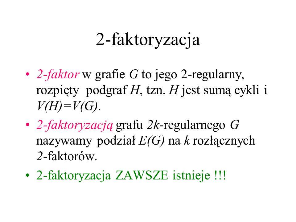 Faktoryzacja -- ilustracja K_6