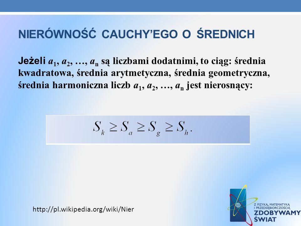 NIERÓWNOŚĆ CAUCHYEGO O ŚREDNICH Jeżeli a 1, a 2, …, a n są liczbami dodatnimi, to ciąg: średnia kwadratowa, średnia arytmetyczna, średnia geometryczna