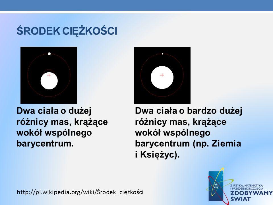 ŚRODEK CIĘŻKOŚCI Dwa ciała o dużej różnicy mas, krążące wokół wspólnego barycentrum. Dwa ciała o bardzo dużej różnicy mas, krążące wokół wspólnego bar