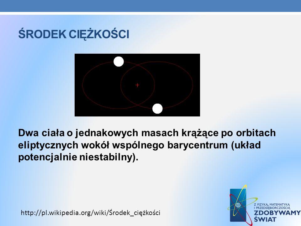 ŚRODEK CIĘŻKOŚCI Dwa ciała o jednakowych masach krążące po orbitach eliptycznych wokół wspólnego barycentrum (układ potencjalnie niestabilny). http://