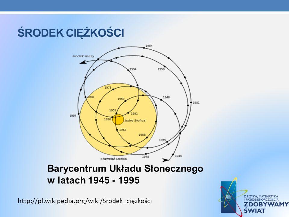 ŚRODEK CIĘŻKOŚCI Barycentrum Układu Słonecznego w latach 1945 - 1995 http://pl.wikipedia.org/wiki/Środek_ciężkości